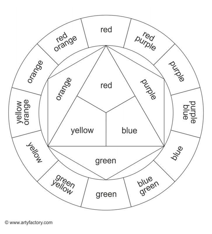 25+ best ideas about Color wheel worksheet on Pinterest