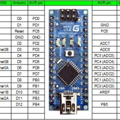 Crossover Cable Wiring Diagram Central Door Lock Arduino Nano Pins | Electronics Pinterest