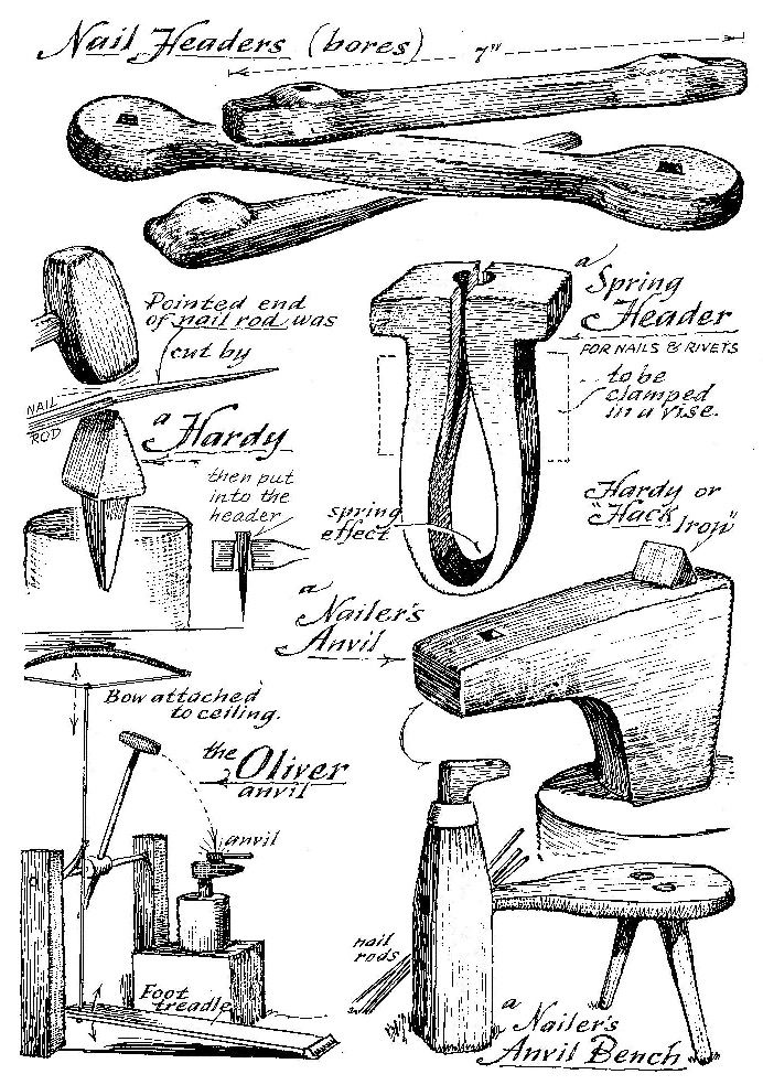 7780 best images about Blacksmithing on Pinterest