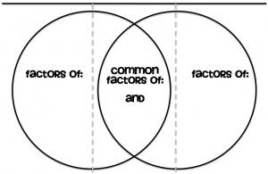 1000+ images about Math Factors, Prime, Exp., GCF, LCM on