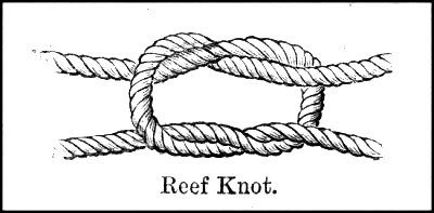 17 Best images about Knots and Other Skills on Pinterest