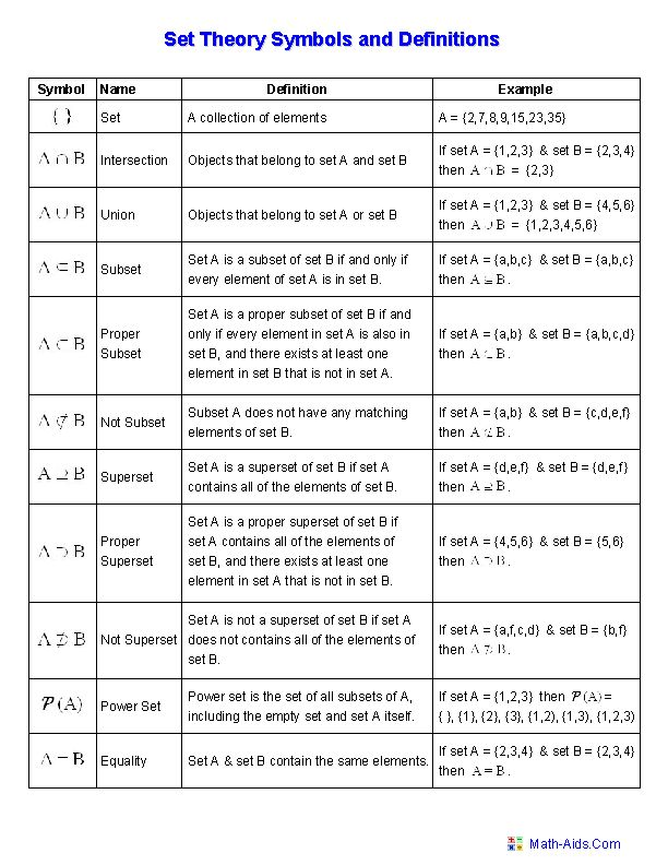 Set Theory Definitions Handout Worksheet  Homeschool  Pinterest  Worksheets and Definitions