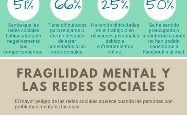 17 Best Images About Salud Mental Psicología