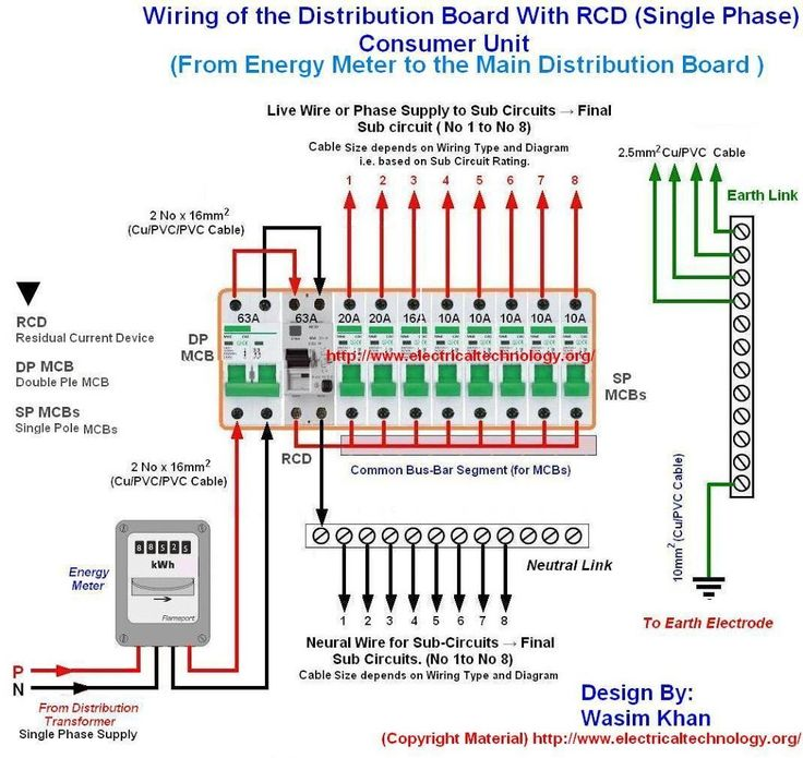 house distribution board wiring diagram 1995 ford explorer radio of the with rcd , single phase, (from energy meter to main ...