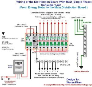 Wiring of the Distribution Board with RCD , Single Phase