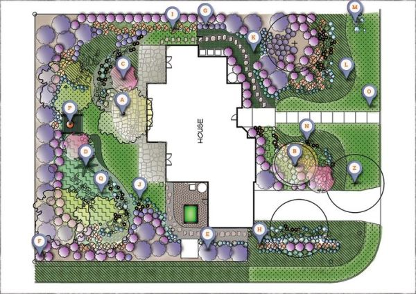 acre landscape design