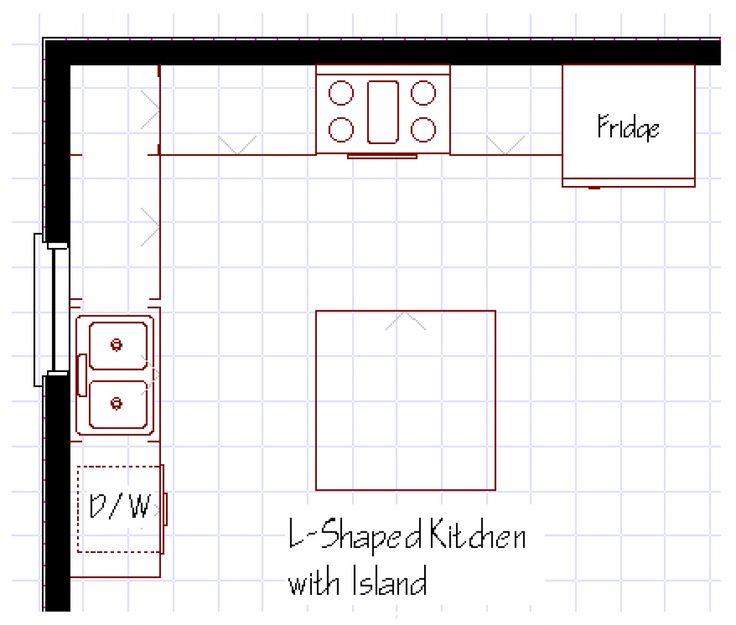 25 Best Ideas About Kitchen Layout Plans On Pinterest Kitchen