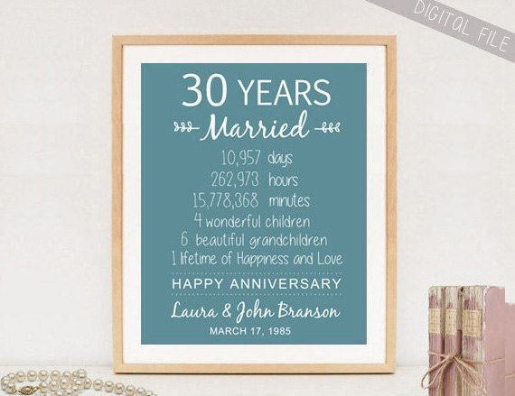 25+ Best Ideas About 30th Anniversary Gifts On Pinterest