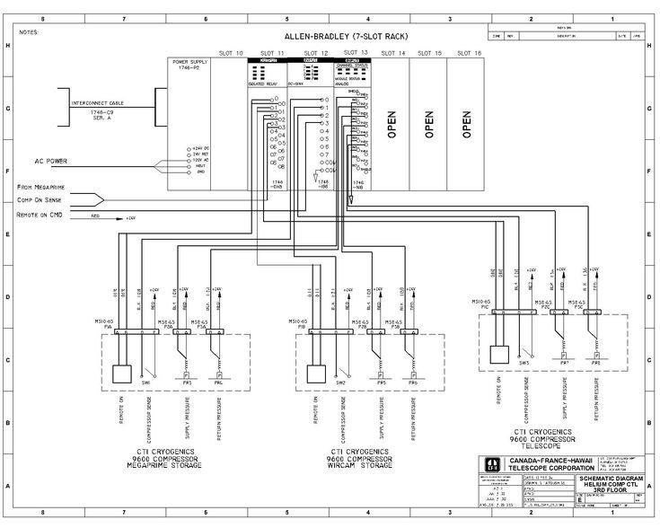 block diagram of plc cpu