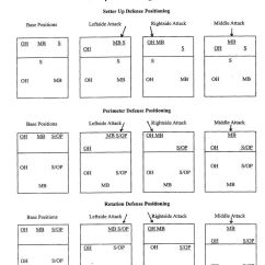 Volleyball Positions Diagram 6 2 Avaya Bcm50 Wiring 4 Defense | Image Search Results ...