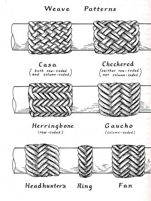60 best images about Leather Lacing and Braiding on