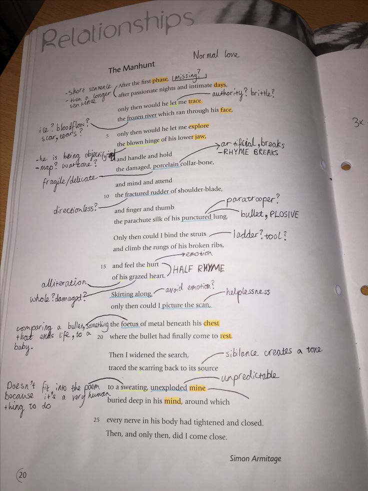 17 Best Ideas About Revision Notes On Pinterest Study