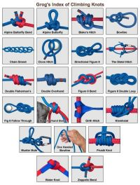 Grog's Animated Index of Climbing Knots: Tie Knots the Fun ...
