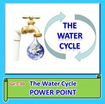 The Water Cycle PowerPoint Editable Water Cycle