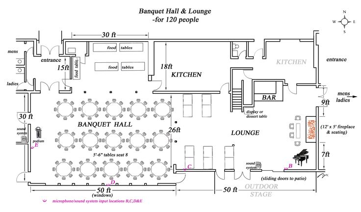 1000+ Images About Wedding Hall Plan On Pinterest