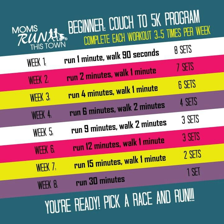 25 Best Ideas About Couch 2 5k On Pinterest 10k Training