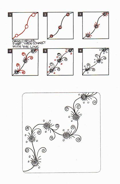 25+ best ideas about Zentangle Patterns on Pinterest