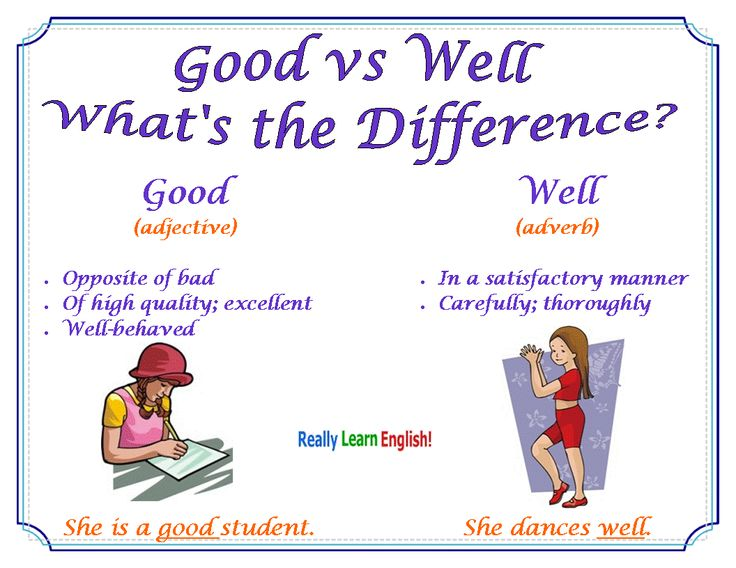 Good vs Well: What is the difference; confusing words ...