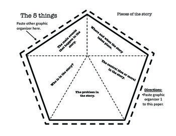 145 best images about Story Maps on Pinterest