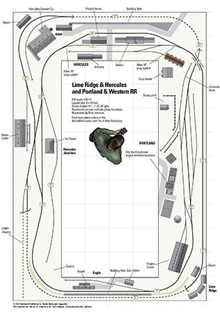 Ho scale, Hercules and Portland on Pinterest