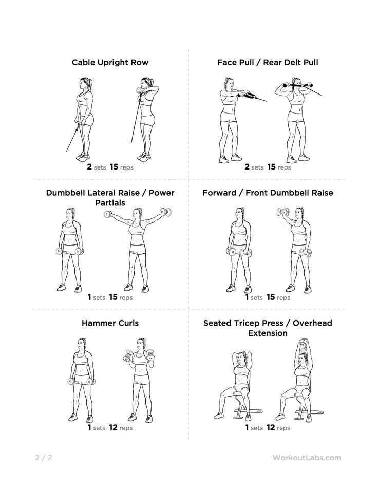 21 best images about Back and Shoulder Workouts on