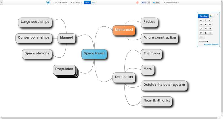 25+ best Free Mind Mapping Tools ideas on Pinterest