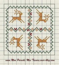 Cross-stitch Biscornu ... no color chart available, just ...