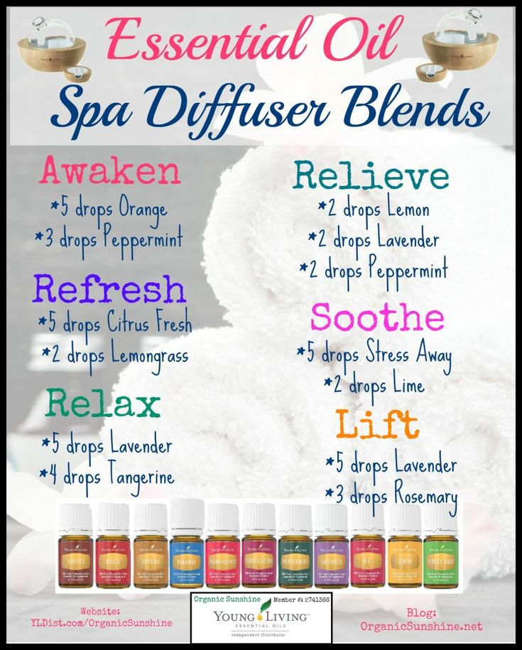 Essential Oil Diffuser Blends. Create a spa-like atmosphere in your home with these clean, fresh scents.