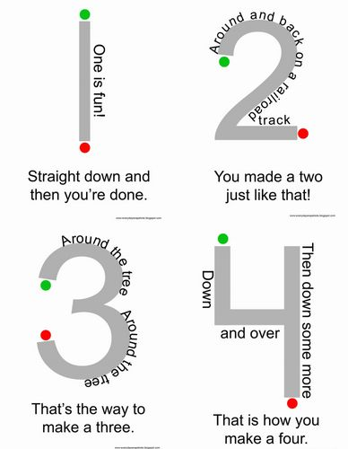 25+ best ideas about Number formation on Pinterest