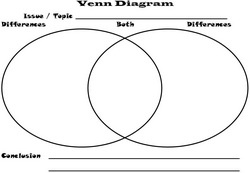 18 best images about graphic organizers on Pinterest