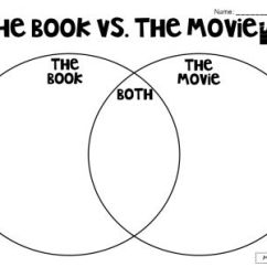 Venn Diagram Template With Lines Neutrik Xlr Wiring The Book Vs Movie Graphic Organizer | Compare And Contrast Pinterest O'jays ...