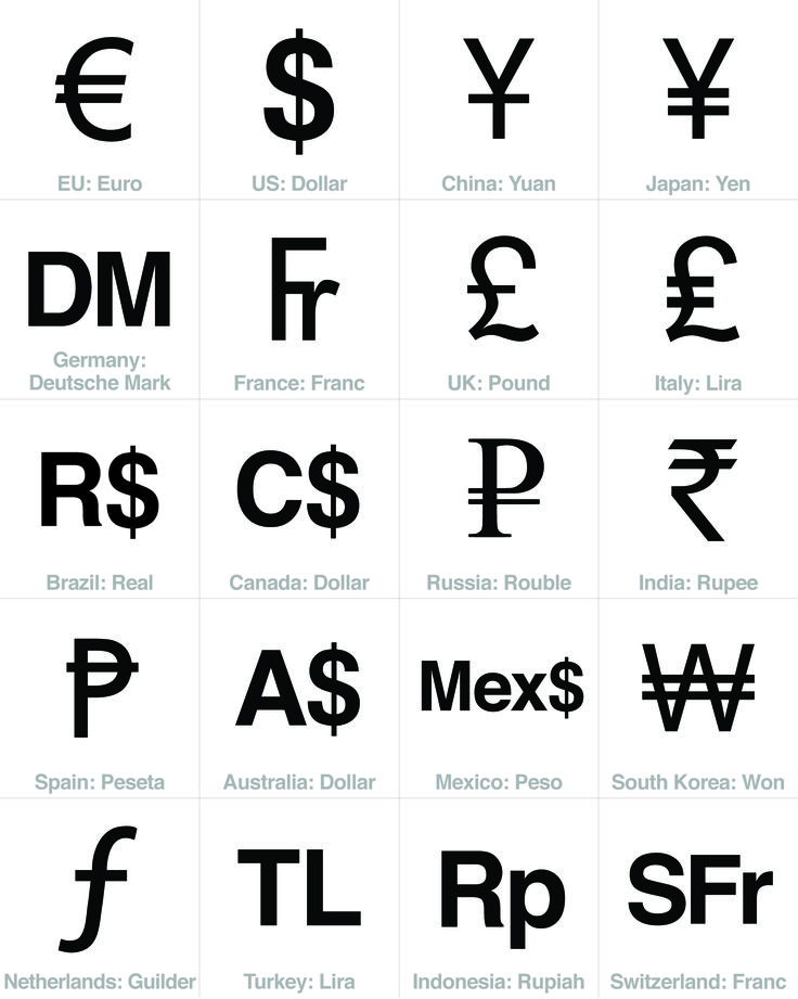Free Currency Sign Download