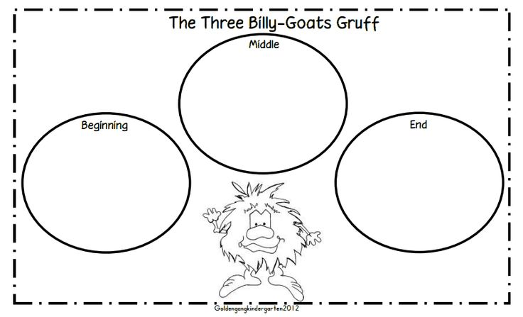 17 Best images about The Three Billy Goats Gruff on