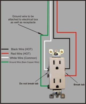In most installations of electrical outlets, the plug is fed by a single circuit that has a wire