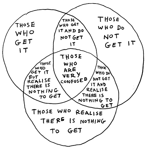 22 Best Images About Venn Diagrams
