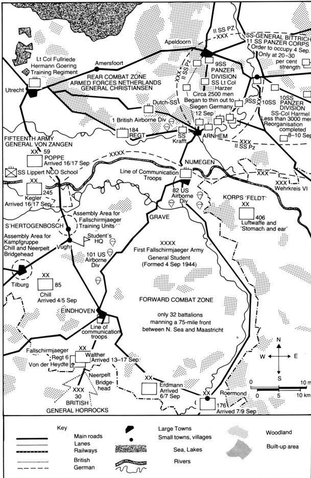 Slagveld: overzicht van de posities van de verschillende