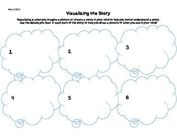 17 Best images about Visualize strategy on Pinterest