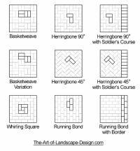 Best 25+ Paver patterns ideas on Pinterest   Brick paver ...