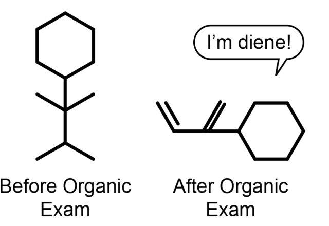 25+ best ideas about Organic chemistry on Pinterest