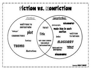 17 Best images about fiction vs. nonfiction on Pinterest