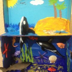 Great White Shark Life Cycle Diagram 3 Switch Light Wiring 17 Best Diorama Ideas On Pinterest | Diy Doll House, Water Effect And Supplies