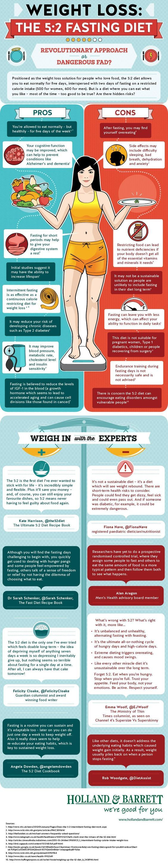 236 best images about weight loss on pinterest to lose rapid