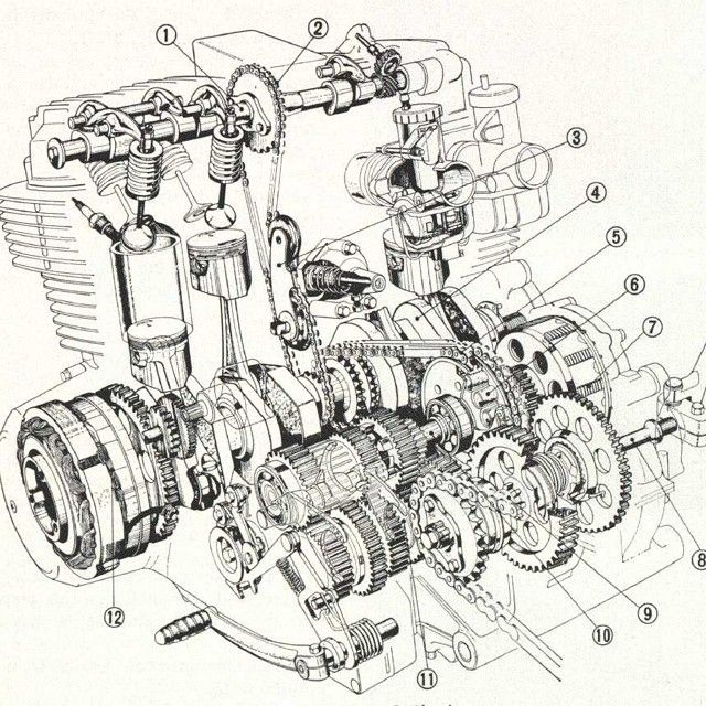 109 best images about Engines and Cutaway on Pinterest
