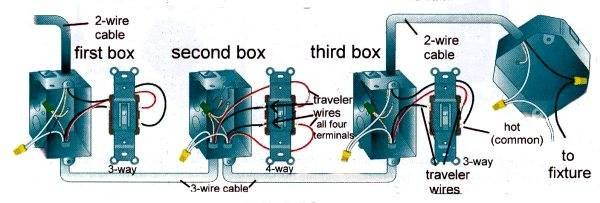 Basic Household Electrical Wiring House Wiring 101 Wiring Diagrams