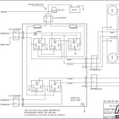 1967 Camaro Wiring Diagram 1972 Chevy Truck Dash S Media Cache Ak0 Pinimg Com 736x 96 19 43 961943a