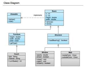 uml diagram,uml,uml sample, unified modeling language, uml