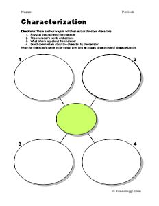 59 best images about Graphic Organizers, Forms, and
