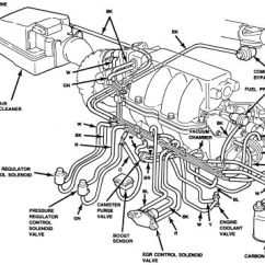 1987 Ford F150 Starter Solenoid Wiring Diagram 150cc Pit Bike Engine 1989 | Repair Guides Vacuum Diagrams Autozone.com ...