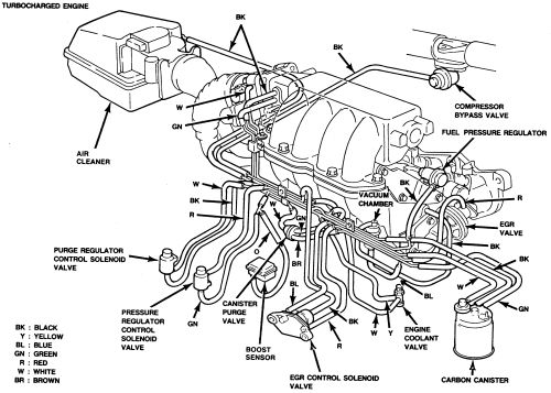 1993 ford f150 5.0 engine diagram