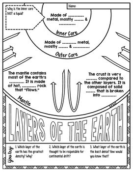 67 best images about Teaching: The Rock Cycle and Plate